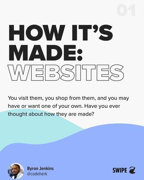How It's Made: Websites